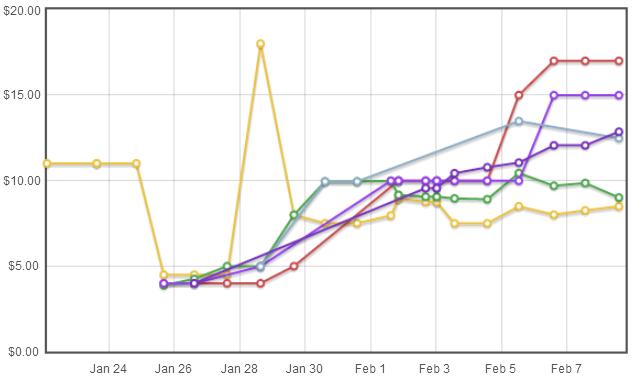 Boros_graph